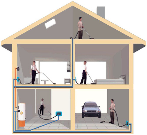 Impianti woodlogic for Tipi di tubi utilizzati nell impianto idraulico